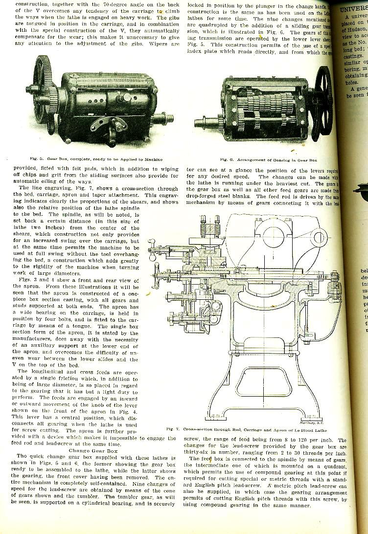leblond machine tool company